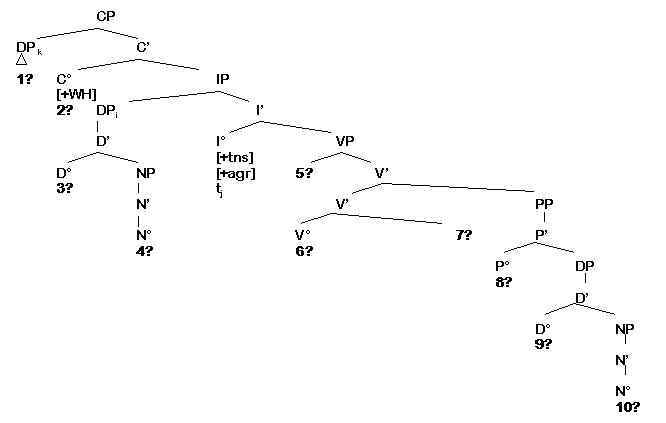 Ello complete tree diagrams cps ccuart